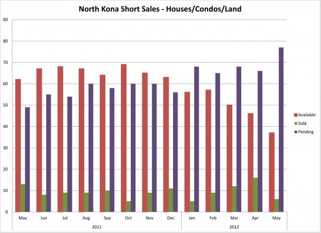 nk-short-sales