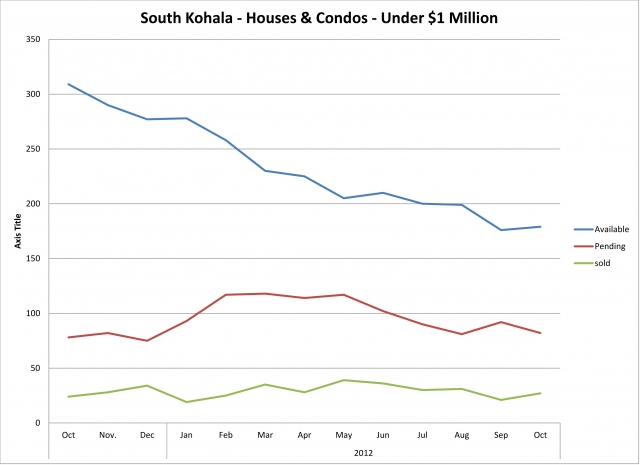 skohala-houses-and-condos-under-1m