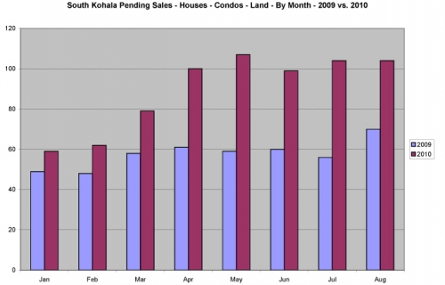 sk-pending-by-month