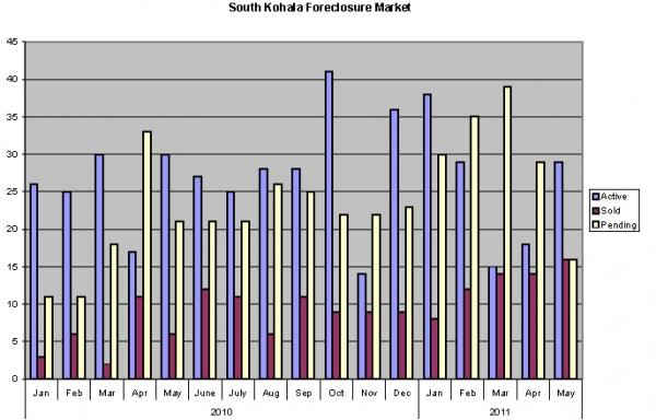 south-kohala-foreclosures-05-11