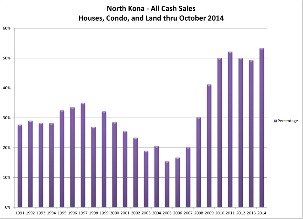2014-11-NK Cash Sales