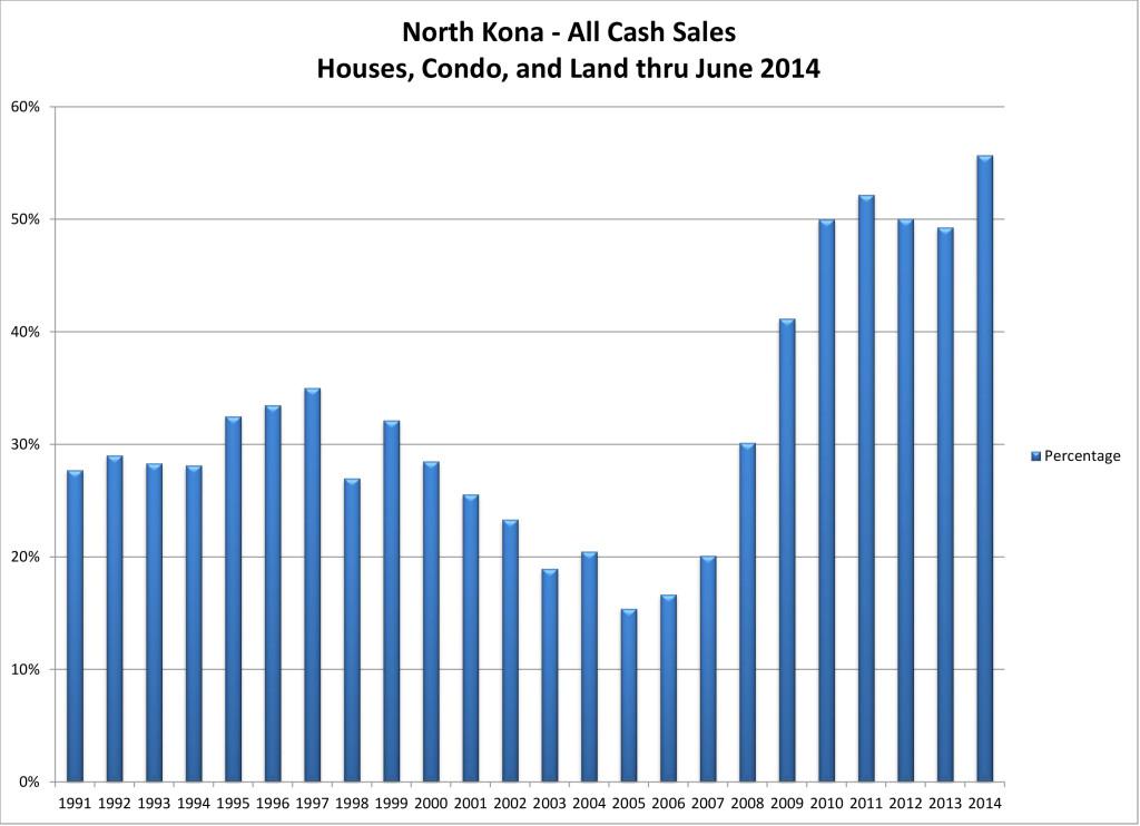 201407 NK Cash Sales