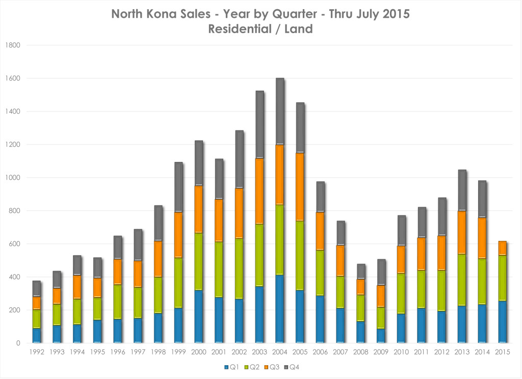 NK y by Q Aug 2015