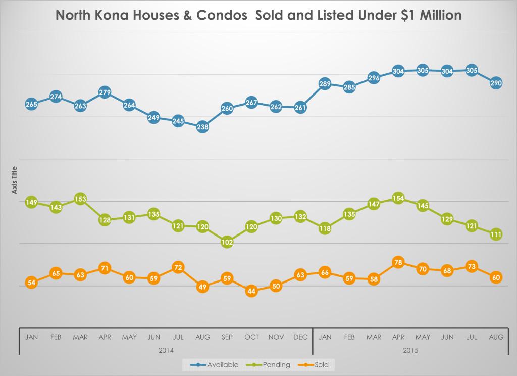 Property Statistics 09012015.xlsx